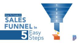 Digita-Global-Marketing-sales-funnel-in-5-steps